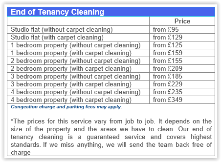End of Tenancy Cleaning Prices Chiswick