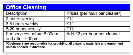 office cleaning chiswick prices