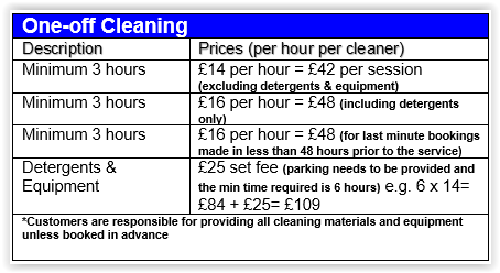 one off cleaning chiswick prices